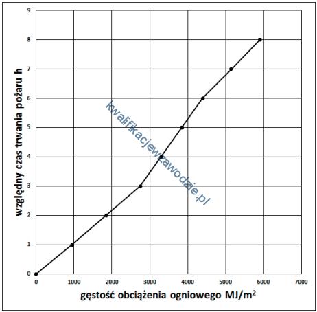 z23_wykres3