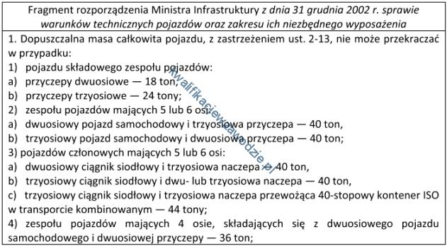 a34_tabela25