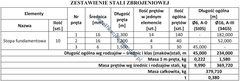 b16_tabela27