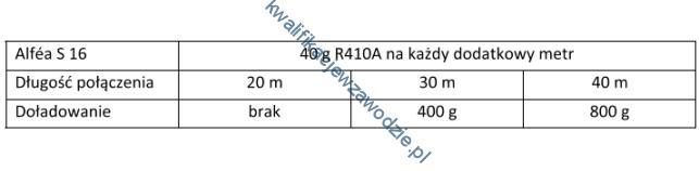 b22_tabela