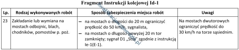b29_tabela3