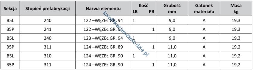 m22_tabela14