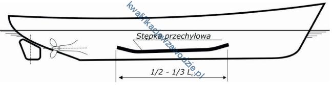 m23_statek