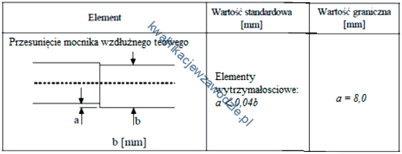 m23_tabela3