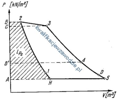 m31_wykres5