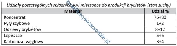 m6_tabela6