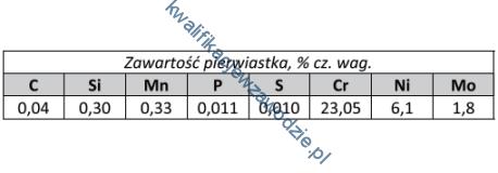 m6_tabela9