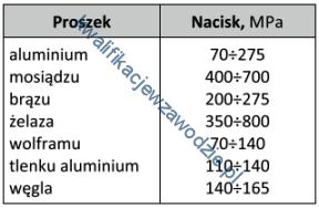 m7_tabela14