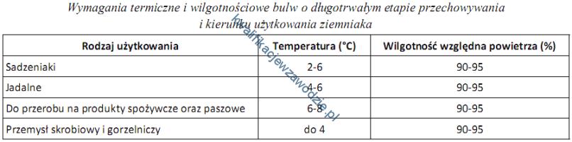 r3_tabela26